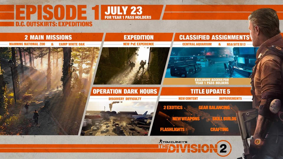The Division 2: Patch 1.10 and TU5 Announced – Server Down on July 23rd